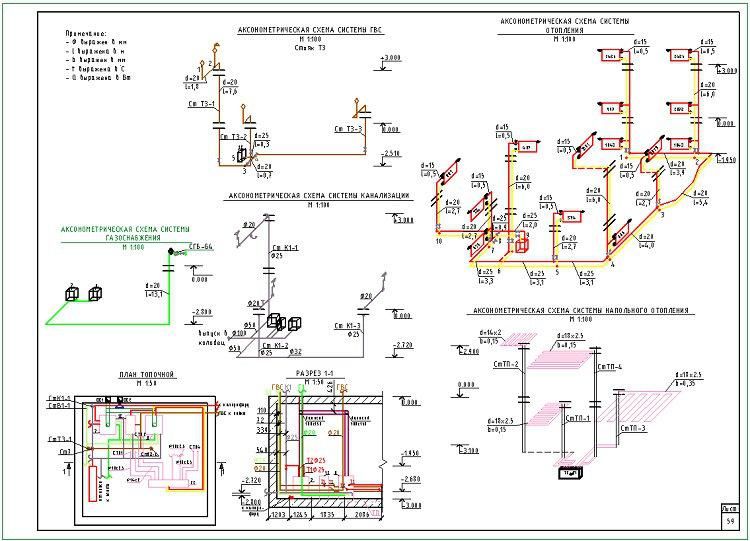 Проект инженерных сетей жилого